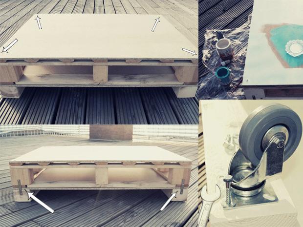 Costruire Tavoli Con Pallet : Come costruire un tavolo con pallet. free tavolajpg with come
