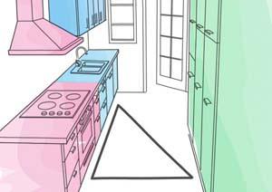 come progettare la cucina triangolo operativo