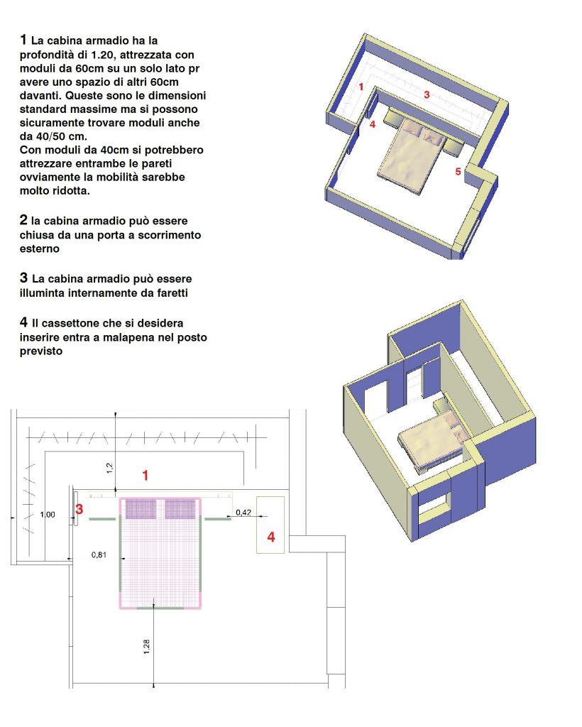 Dimensioni Cabina Armadio Ad Angolo tanti modi di realizzare la cabina armadio dietro al letto