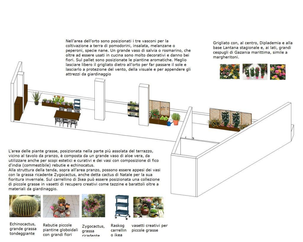 come organizzare il terrazzo