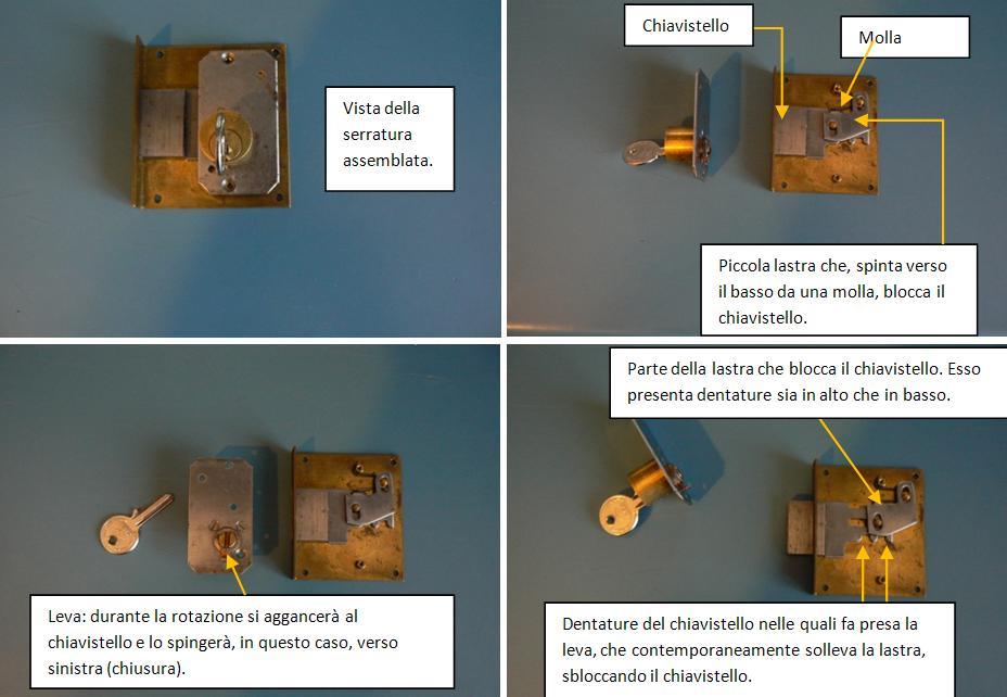 caratteristiche di una porta blindata