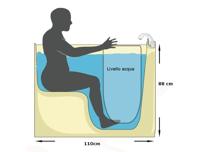 Vasca da bagno walk-in funzionamento