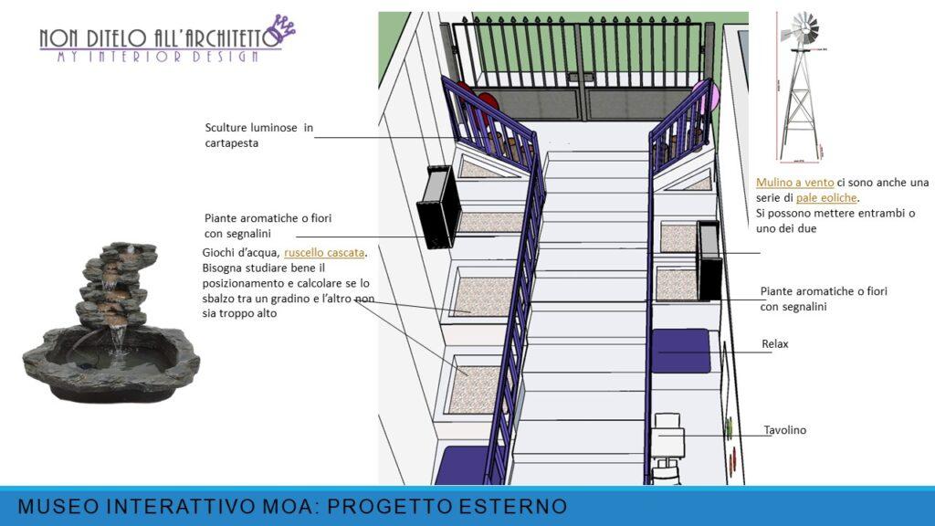 Design per bambini nel Museo dei diritti dell'infanzia - image Diapositiva15-1024x576 on http://www.designedoo.it