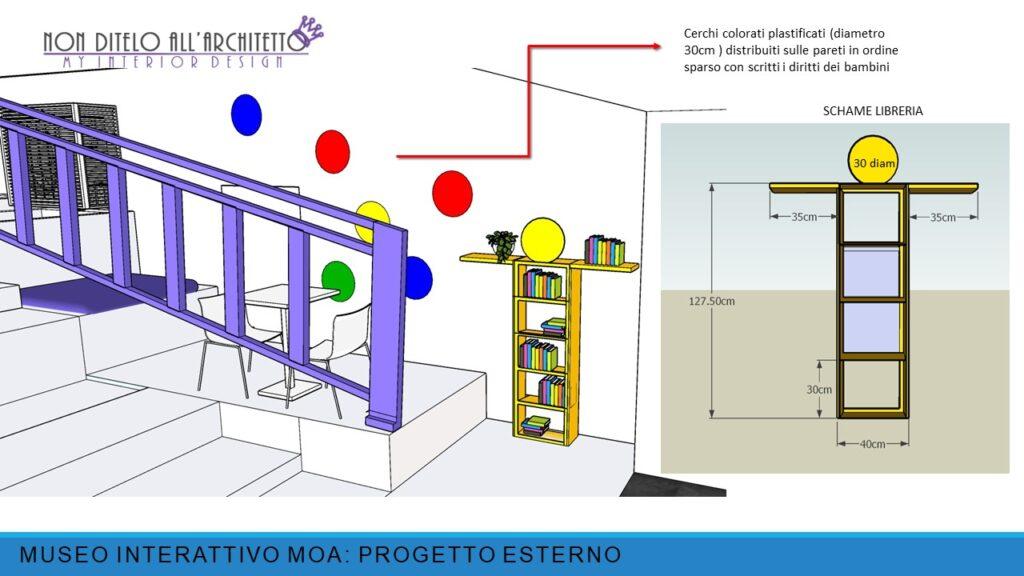 Design per bambini nel Museo dei diritti dell'infanzia - image Diapositiva16-1024x576 on http://www.designedoo.it