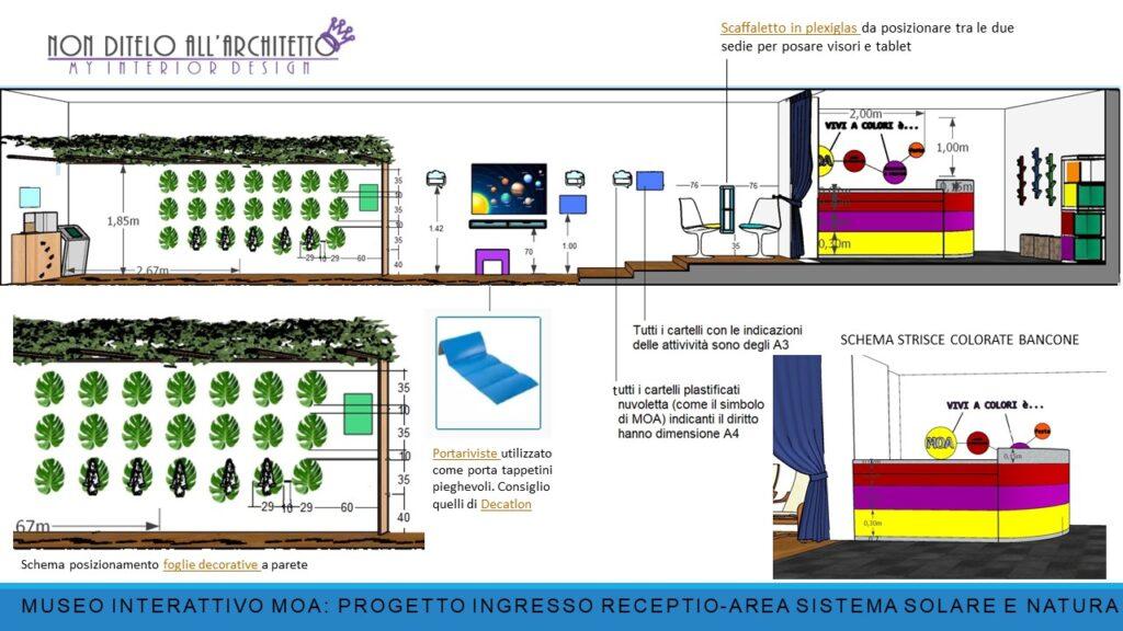 Design per bambini nel Museo dei diritti dell'infanzia - image Diapositiva2-1024x576 on http://www.designedoo.it