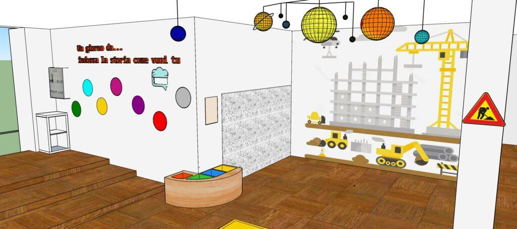 Design per bambini nel Museo dei diritti dell'infanzia - image cantiere-1024x453 on http://www.designedoo.it